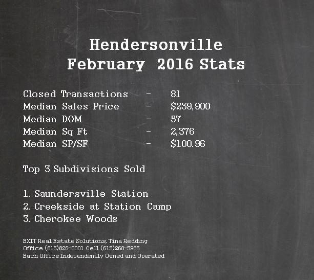 Hendersonville_Feb_Stats_2016.png