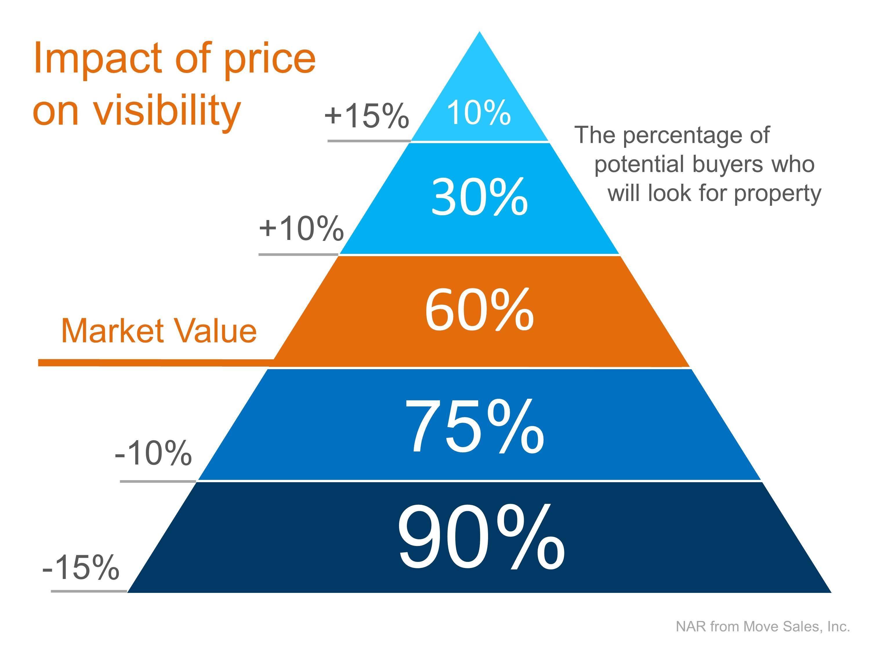 Price-Pyramid.jpg