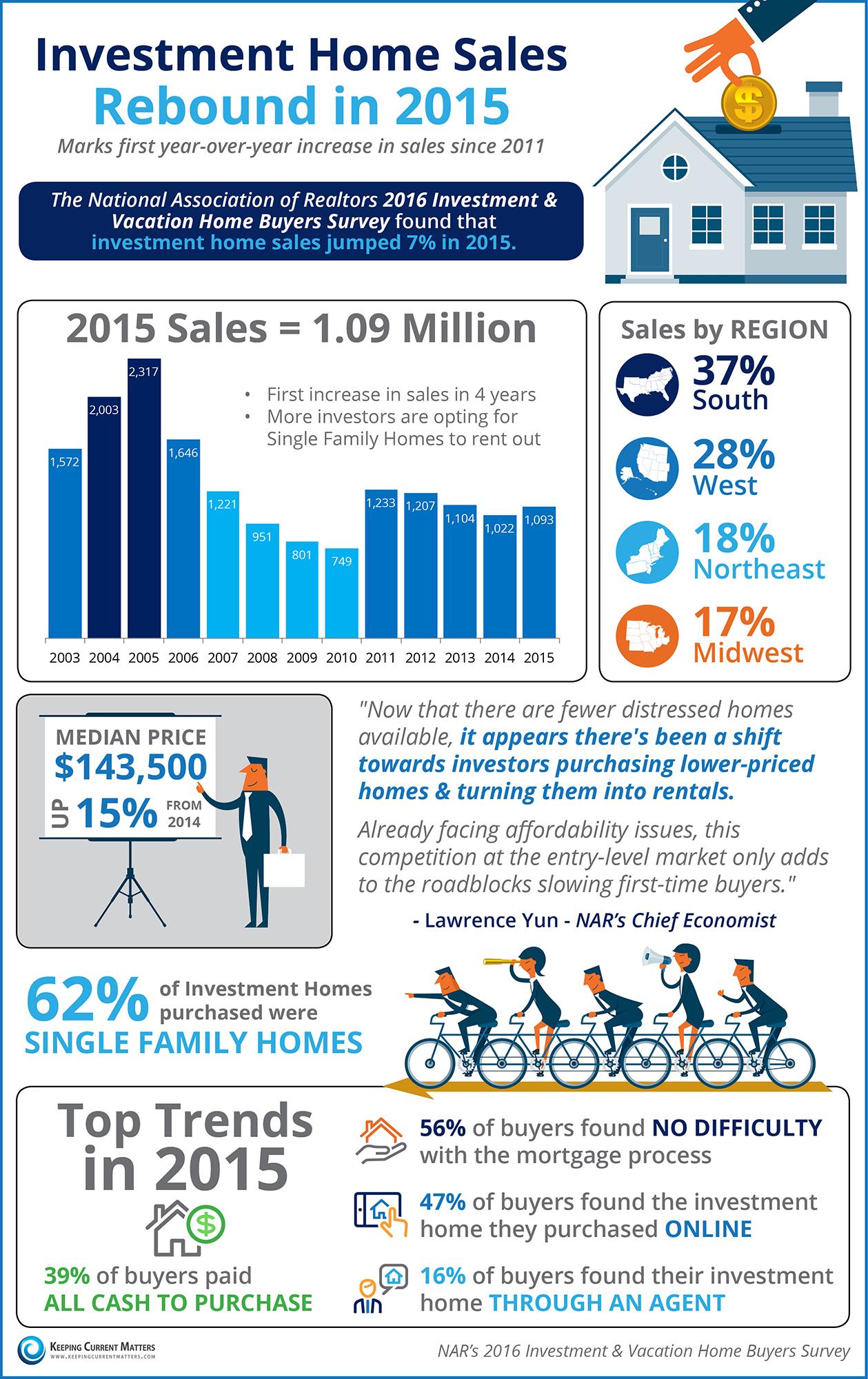 Investment-Homes-KCM.jpg