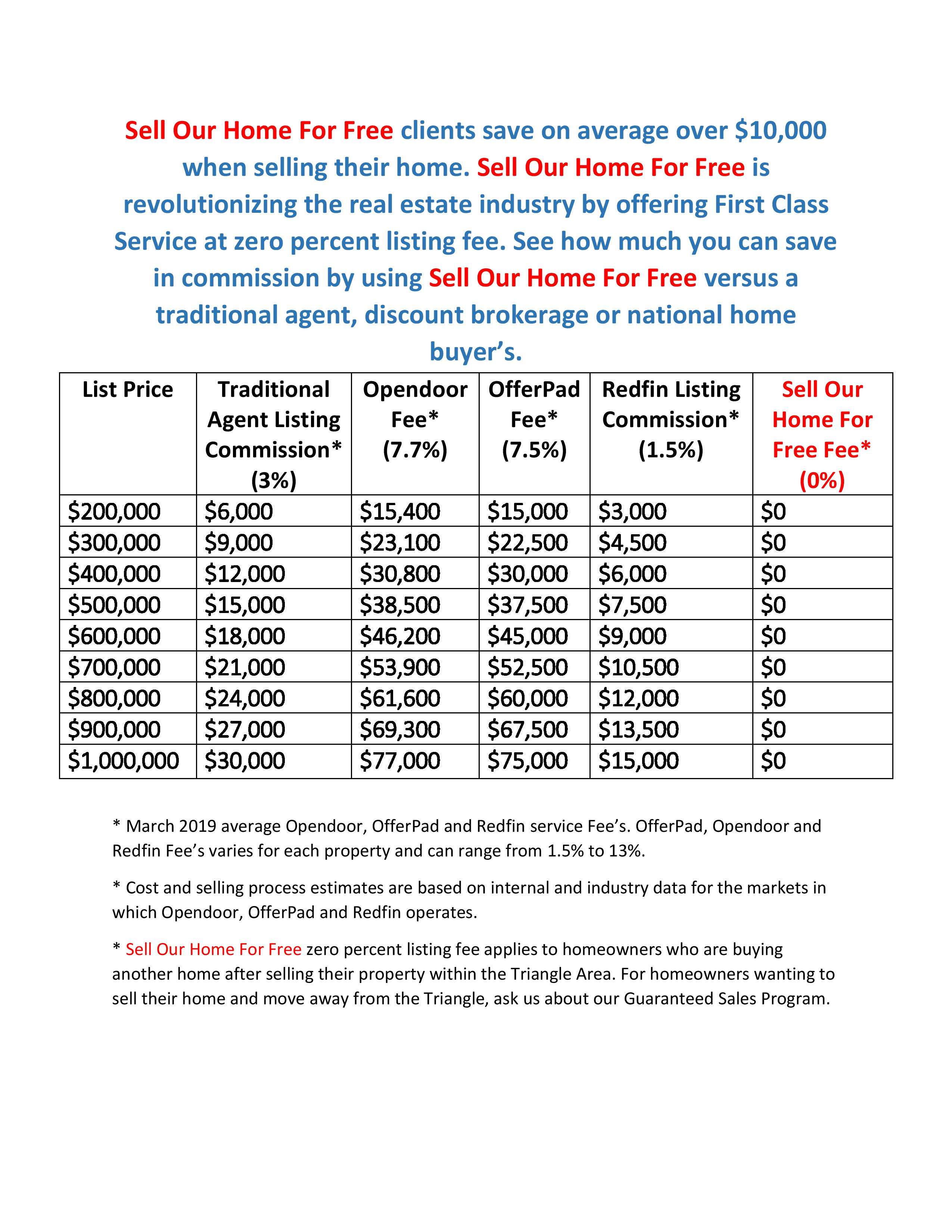 Sell Free Comparision Fees-page-001.jpg
