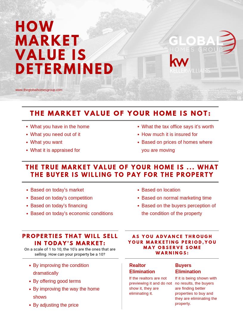 Market Value.png