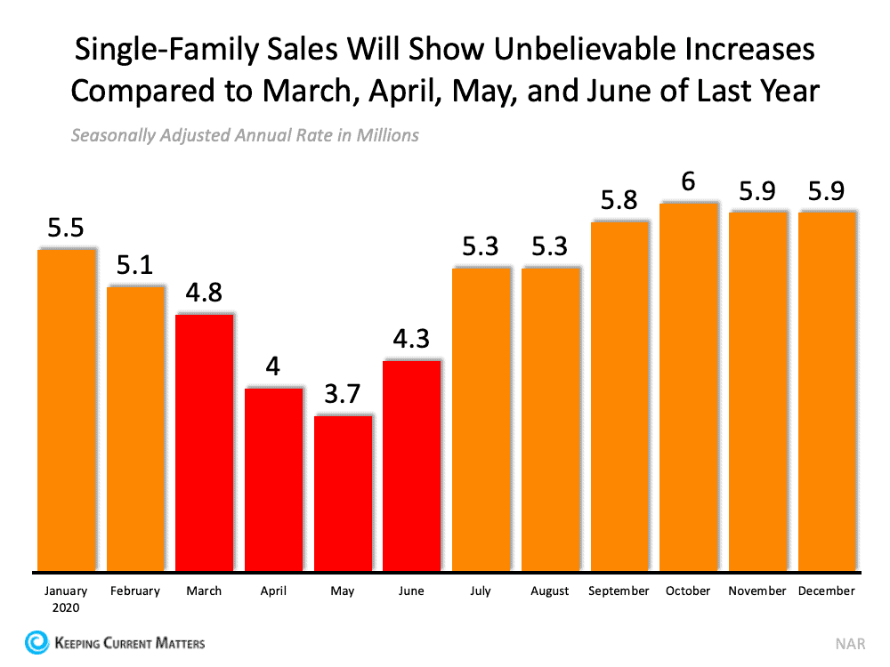 Single-family Sales.png