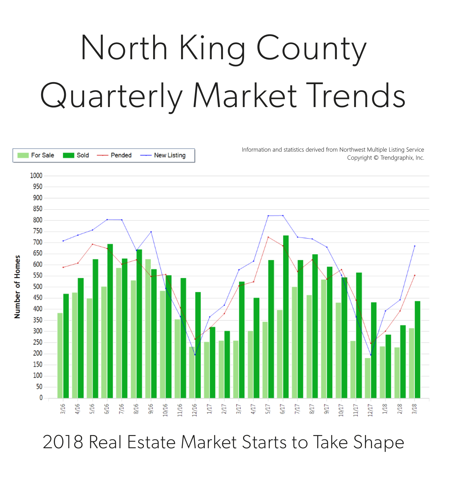 Blog-Photo-North-King-Q1-2018.png