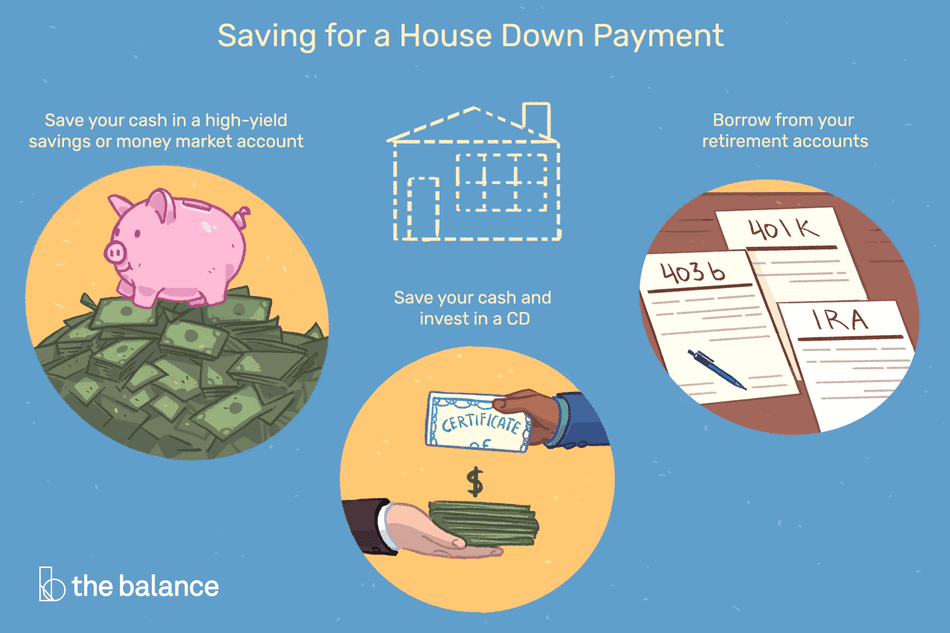 how-to-save-for-a-down-payment-on-a-house-1289847-ADD-FINAL-V2-19727618c0644a6d868a54644efc5c02.png