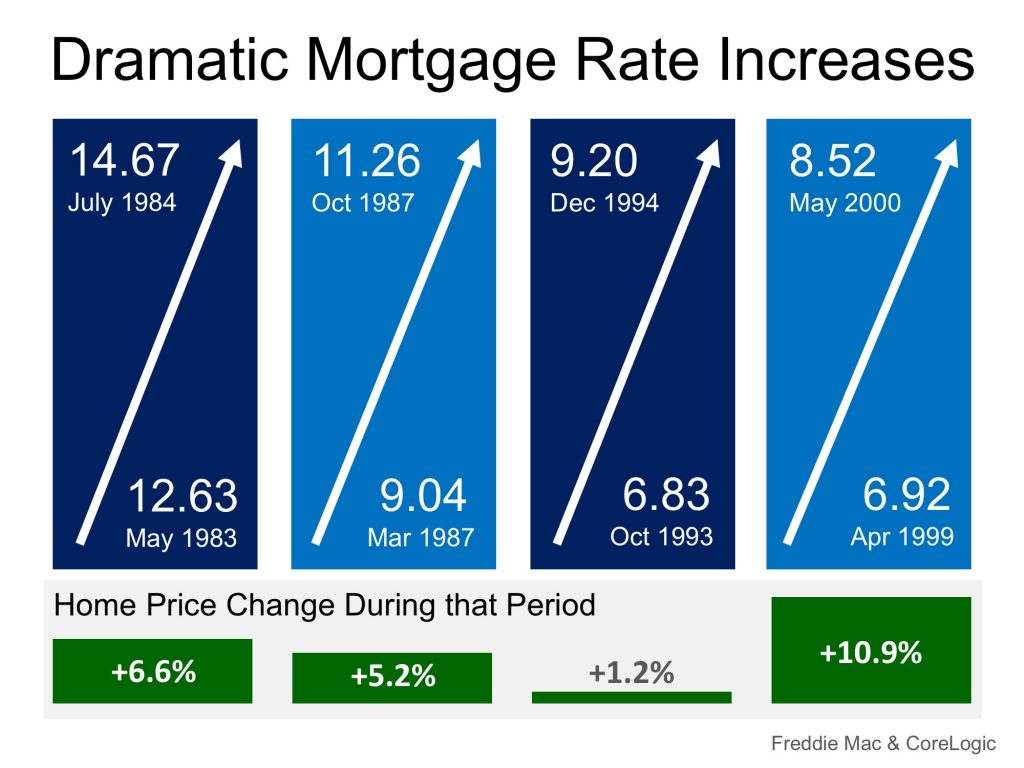 mortgagefire.jpeg