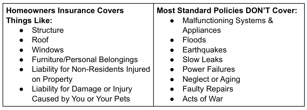 Homeowner_Insurance_Coverage.png