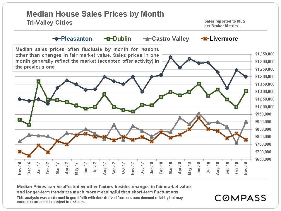 Tri-Valley_December-Update-Charts Page 4.jpg