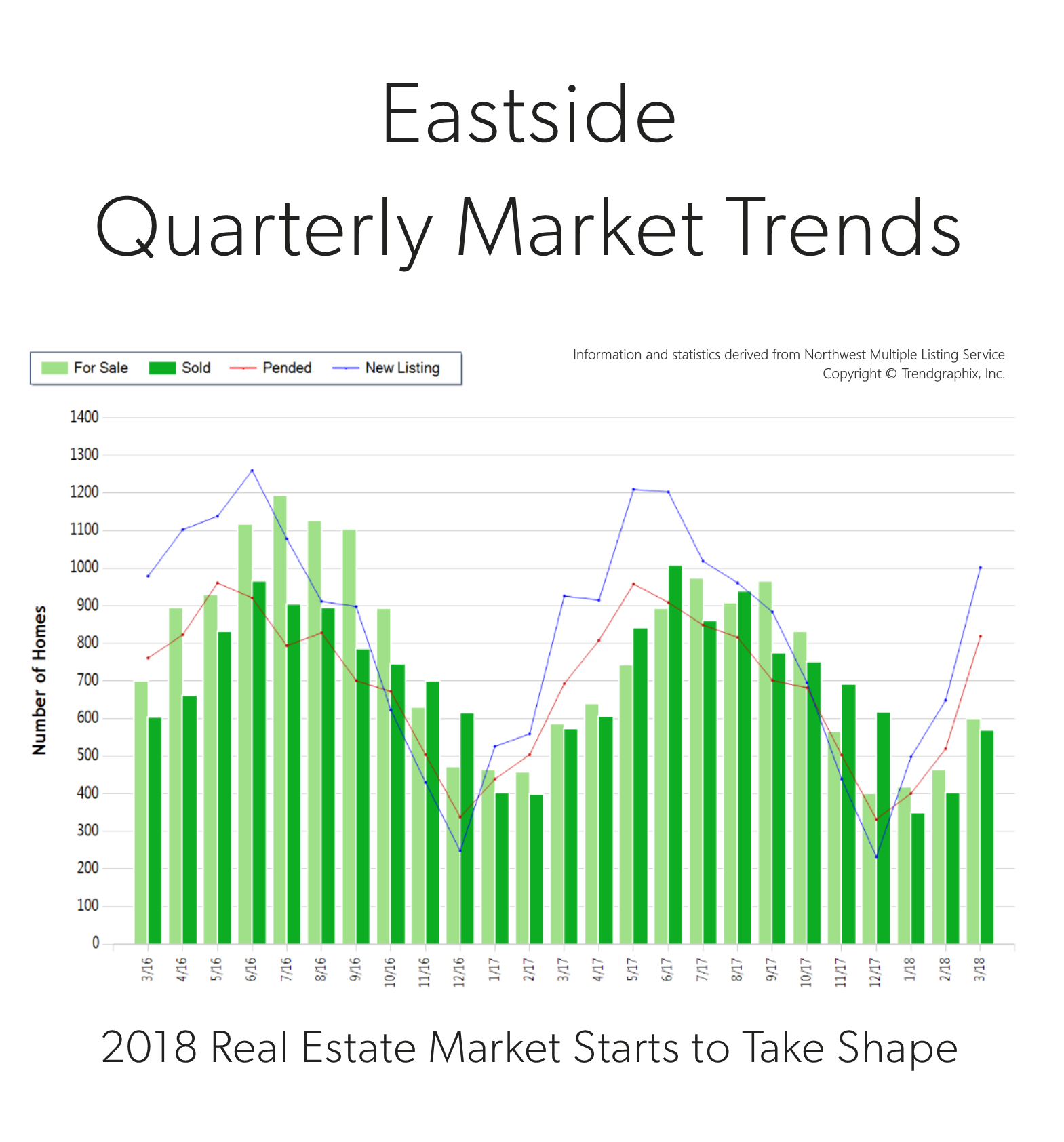 Blog-Photo-Eastside-Q1-2018.png