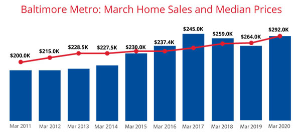March-Home-Prices.jpg