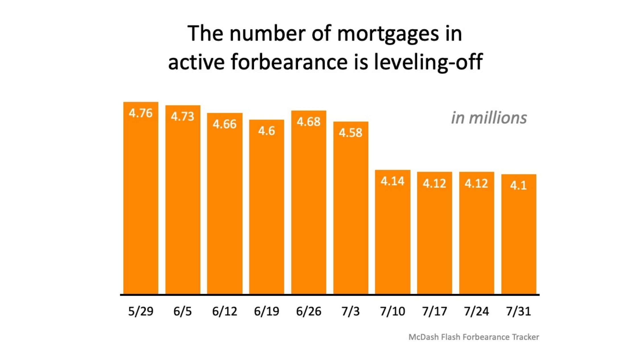 Why Foreclosures Won't Crush the Housing Market Next Year2.jpg