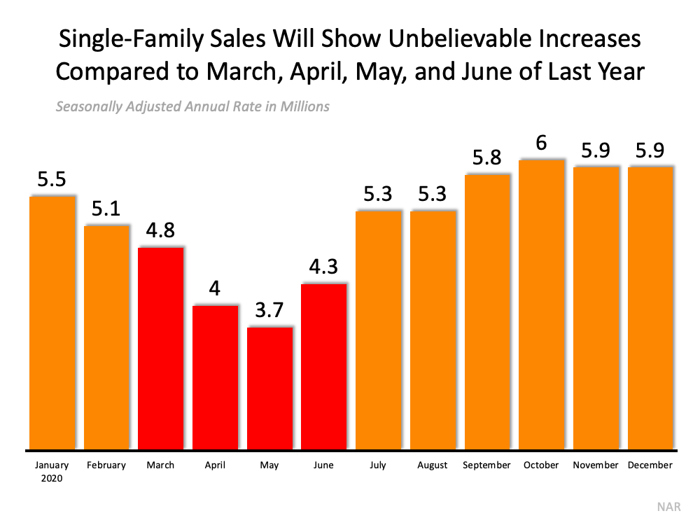 Don't Be Fooled by Remarkable Real Estate Headlines2.png