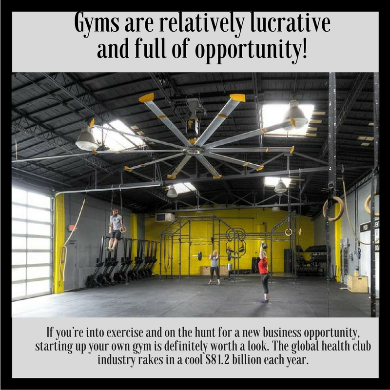 Gyms are relatively lucrative (1).png