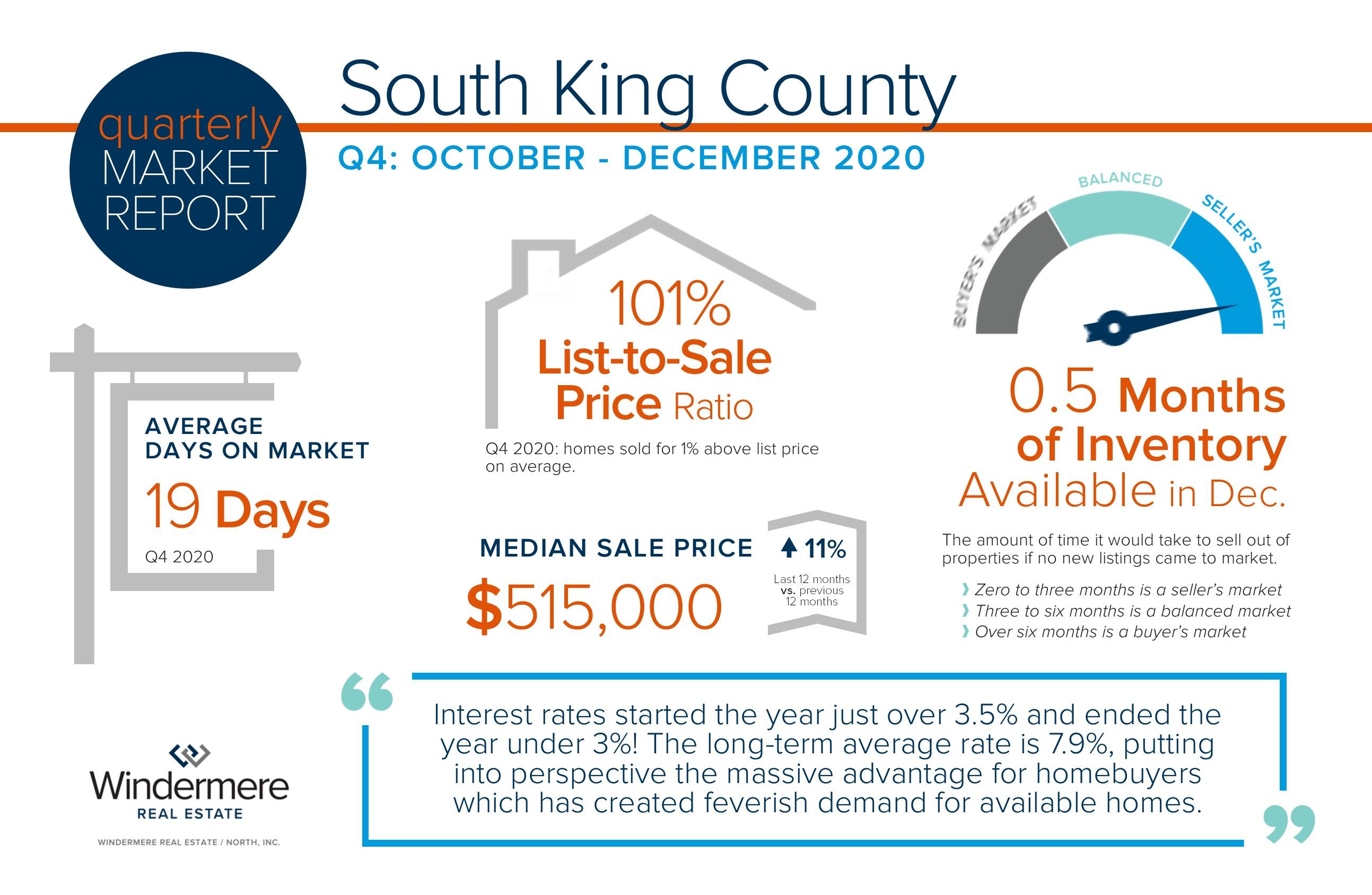South Kingi BLOG Image.jpg
