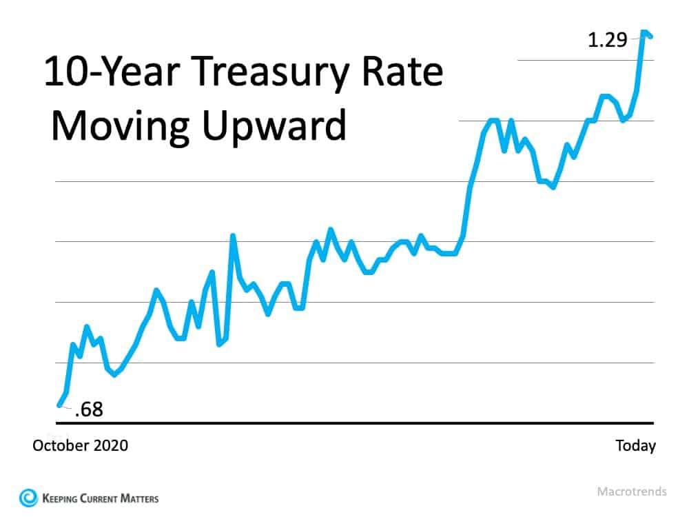 Treasury Rate 2.jpg