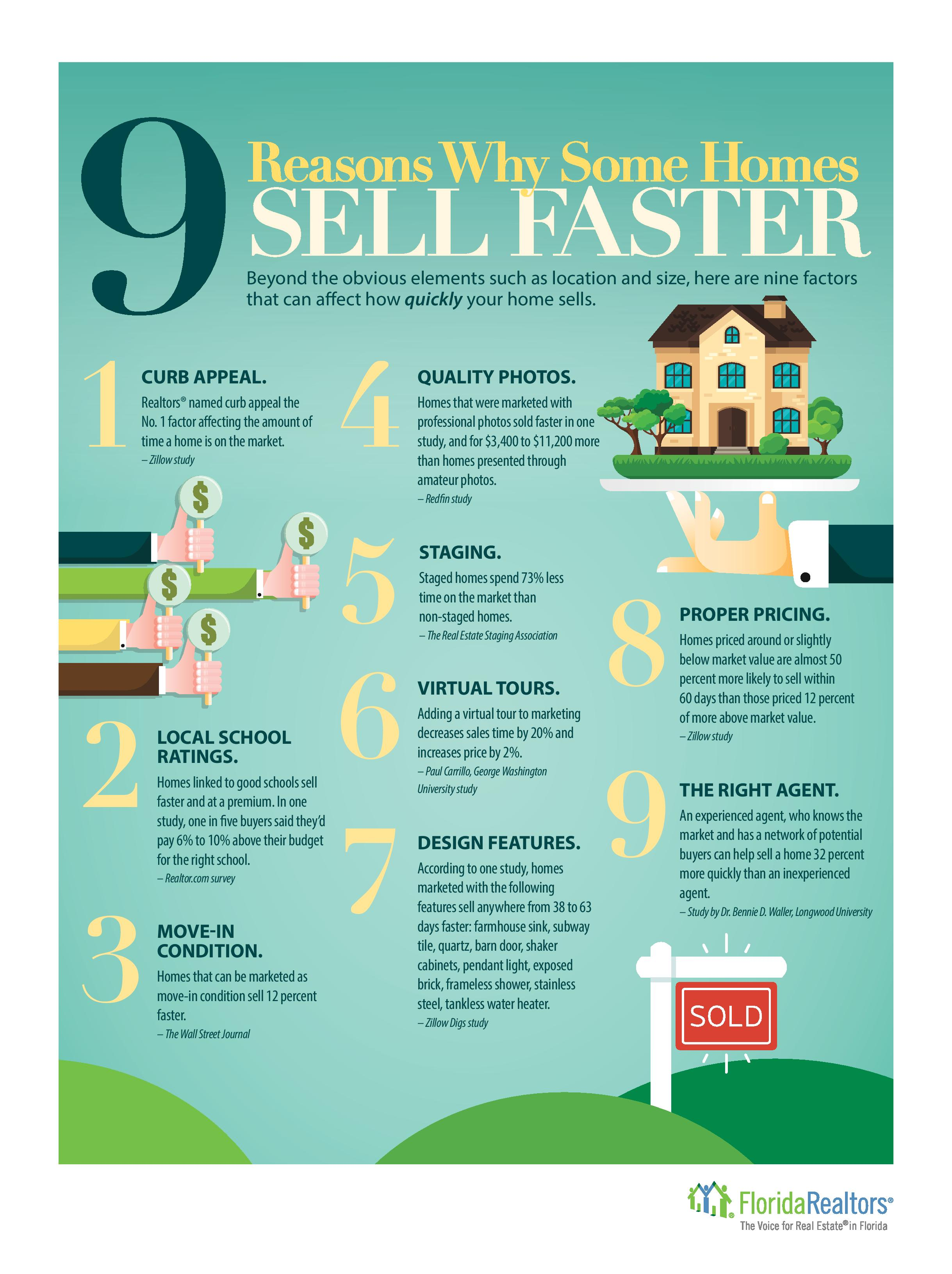 Why Some Homes Sell Faster-page-001.jpg