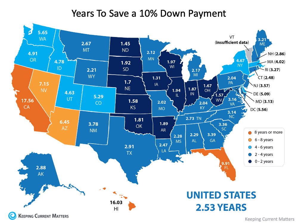 Save Downpayment.png