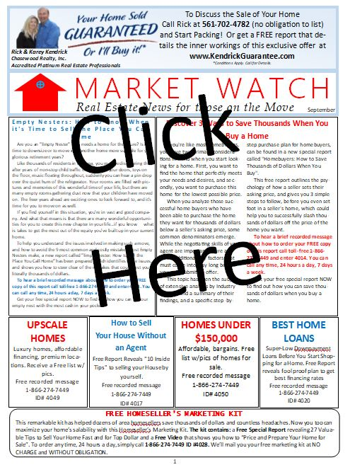 Market Watch Real Estate News