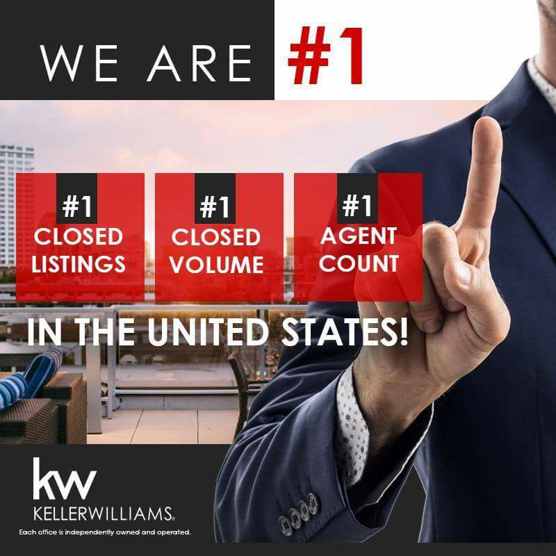 Keller Williams 2017 Triple Crown Real Estate Award
