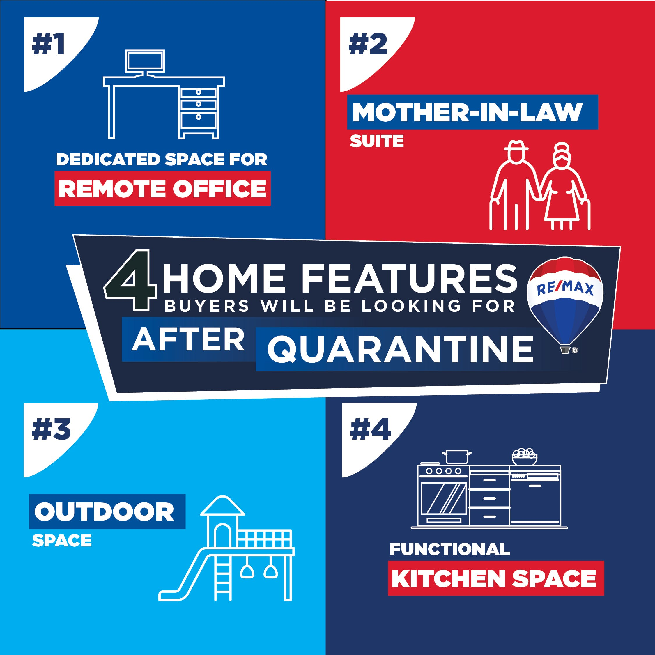 TOP HOME FEATURES FOR A POST-QUARANTINE WORLD, ACCORDING TO REAL ESTATE AGENTS