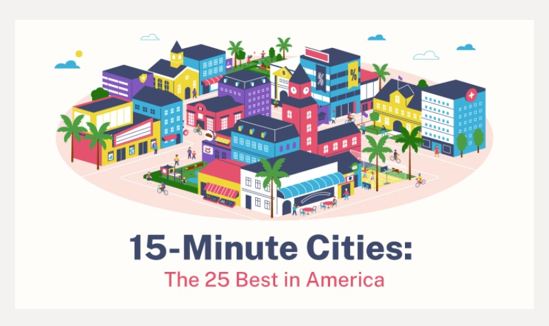 Miami is the best city for walking according to moveBuddha