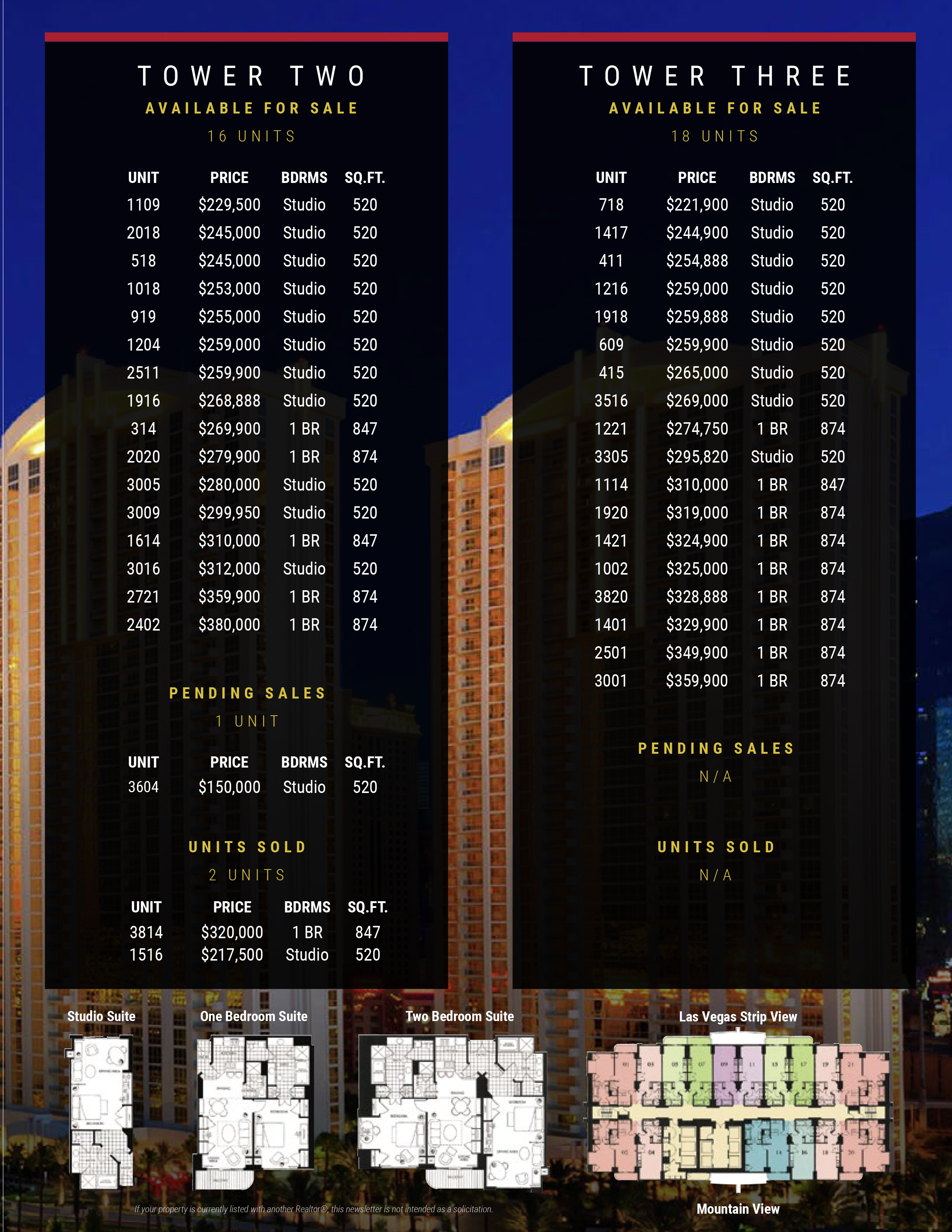 MGM Signature June Sales Report Tower 2 & 3