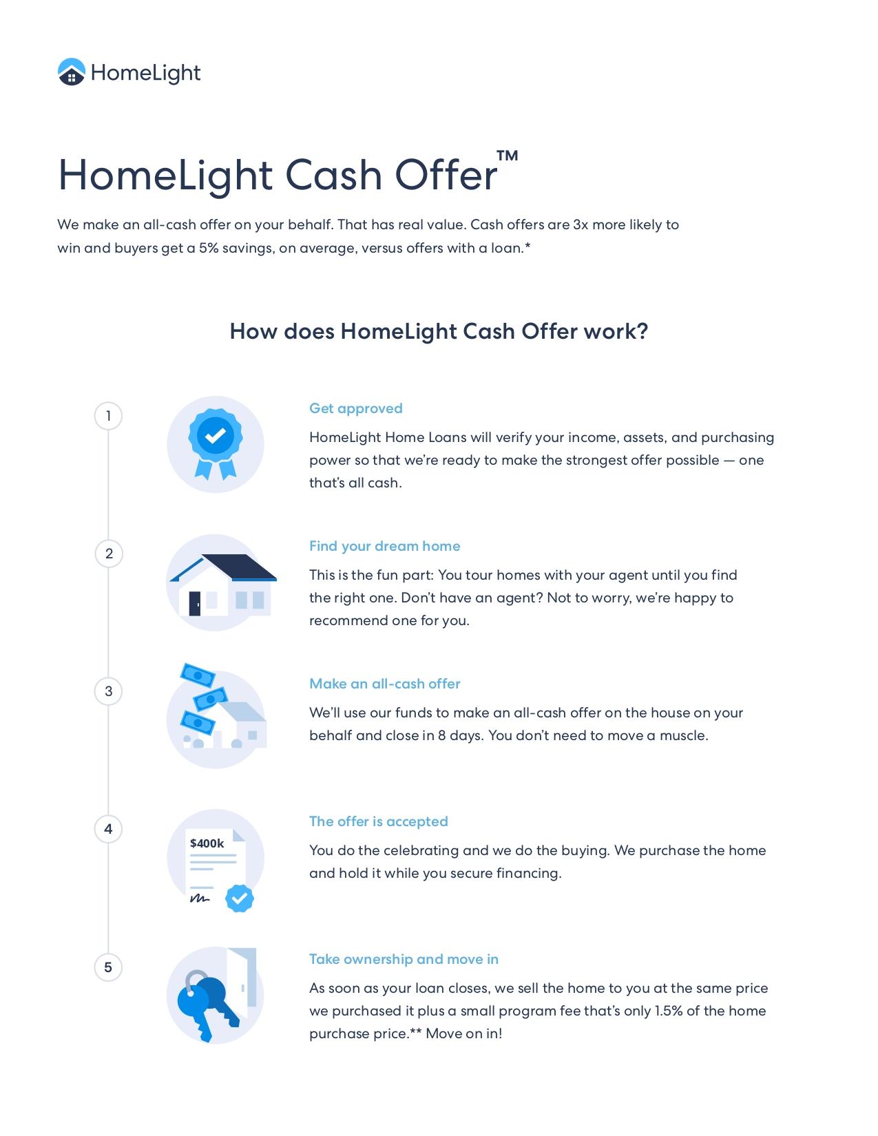 HomeLight Cash Offer Overview_FL_page-0001.jpg