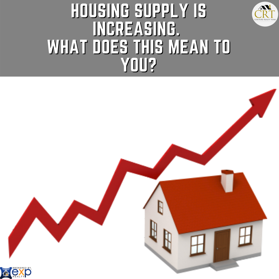 Housing supply is increasing. What does this mean to you.png