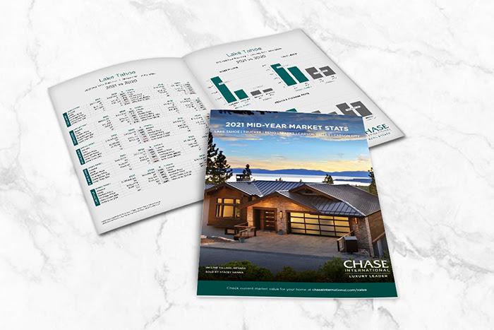 2021 - 2nd Quarter Market Report