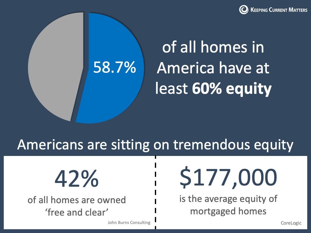 American Homes.jpg
