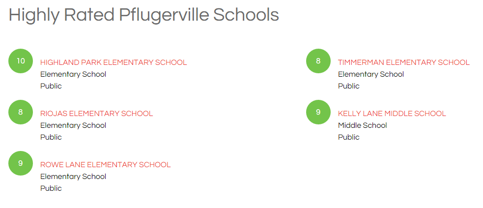 Best Schools in pflugerville texas.png