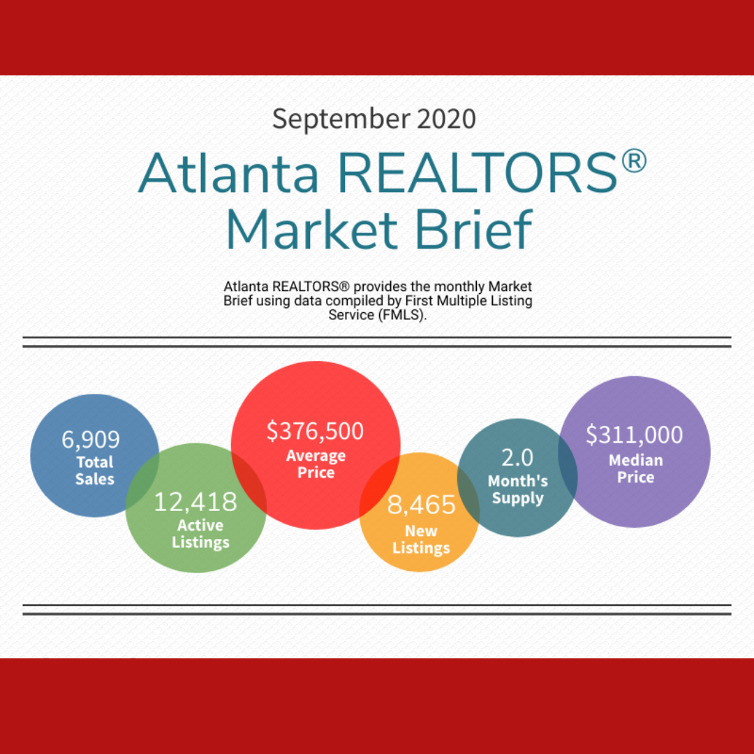 Atlanta September Market Recap!