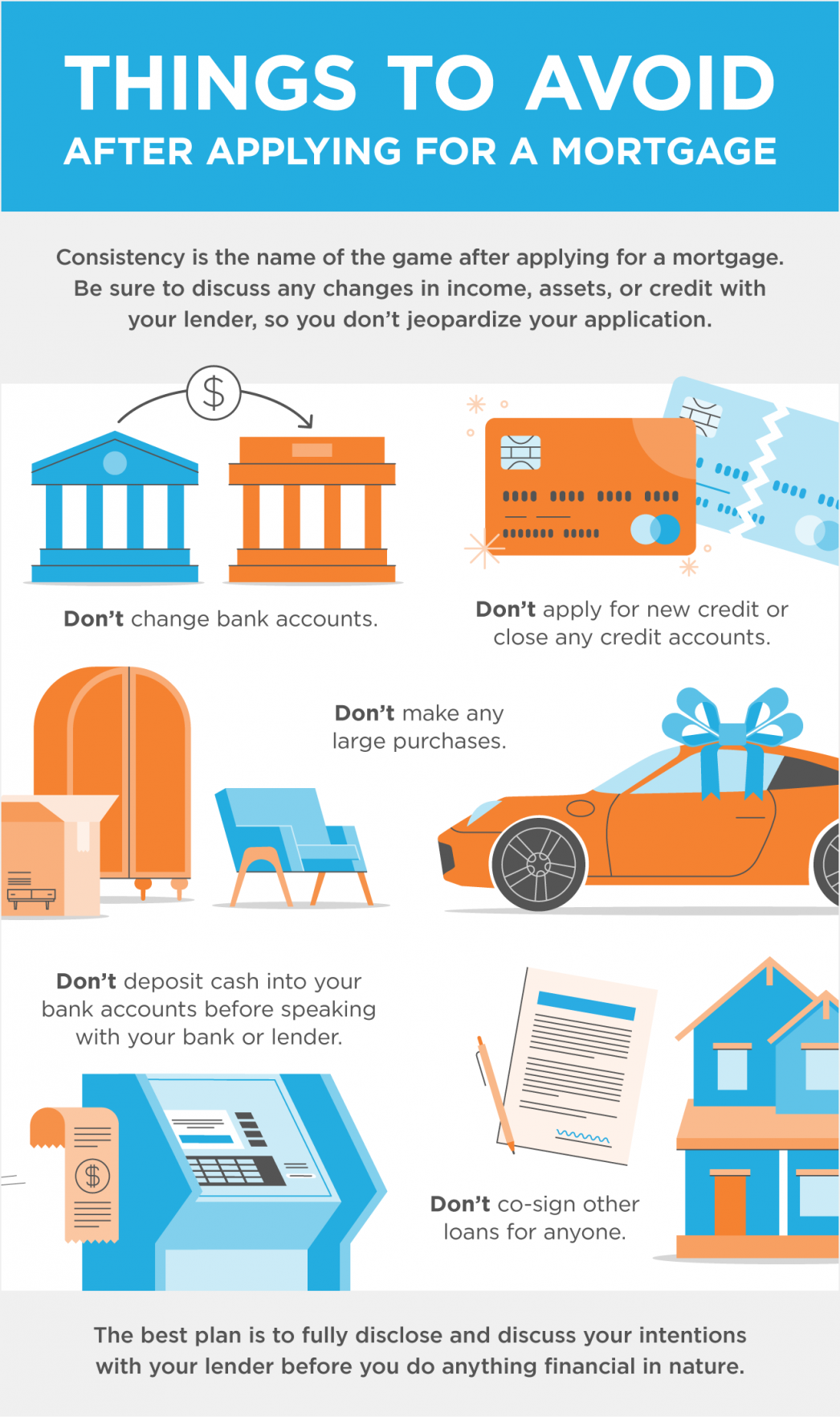 Things to Avoid after Applying for a Mortgage [INFOGRAPHIC]