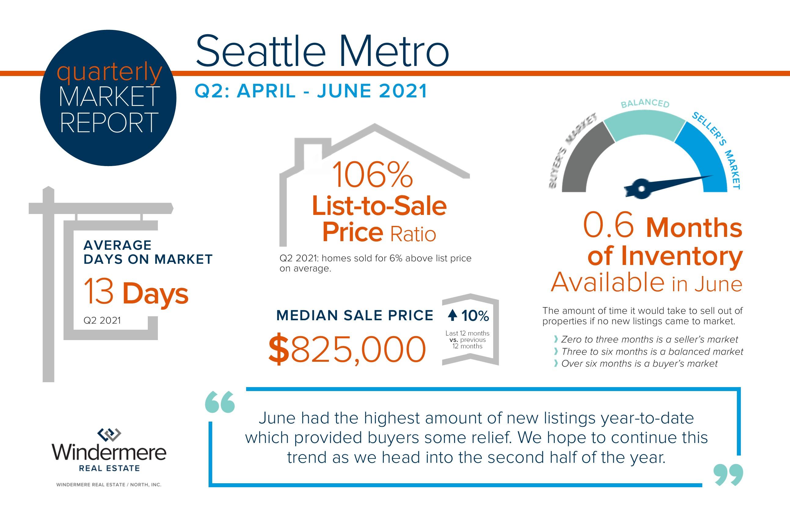 Seattle Metro BLOG IMAGE.jpg