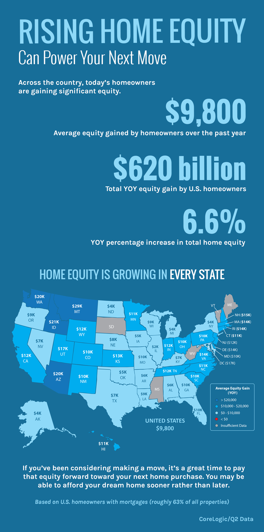Rising Home Equity Can Power Your Next Move.jpg