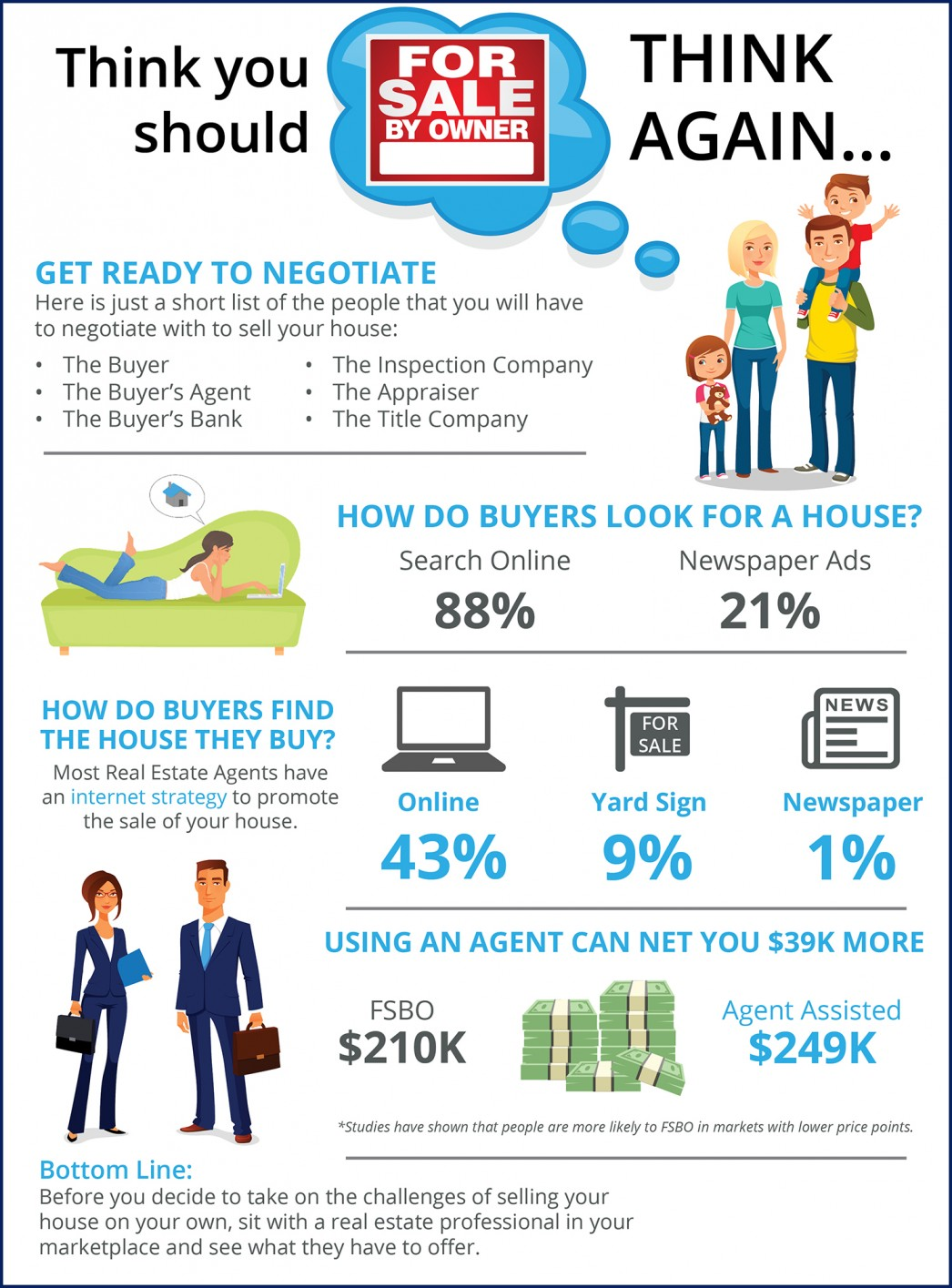 Can You List Your Home For Sale On Zillow?