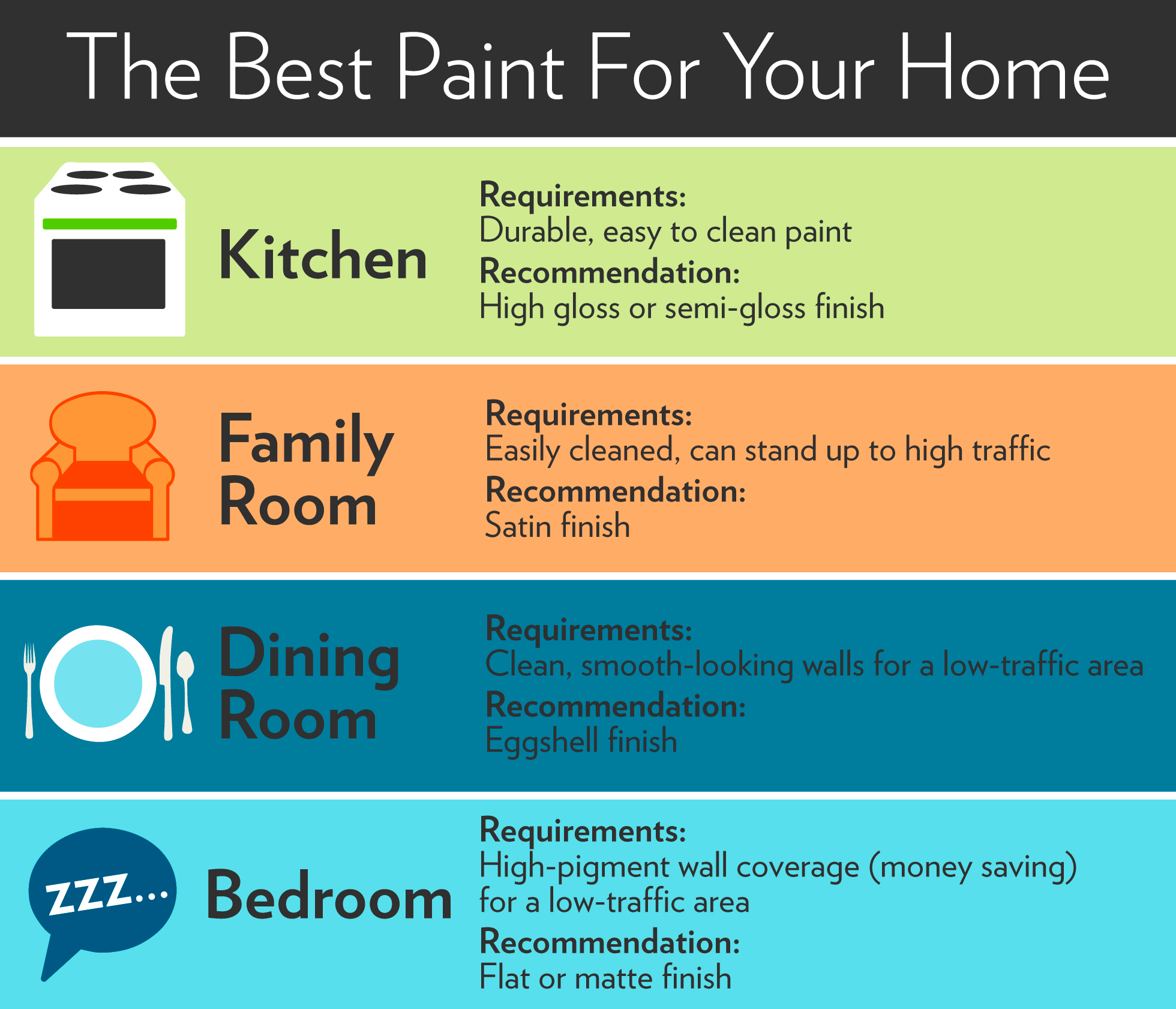 paint-sheen-infographic-retina_retina_3b359c3e9904b470a7bd63f60142697e.jpg