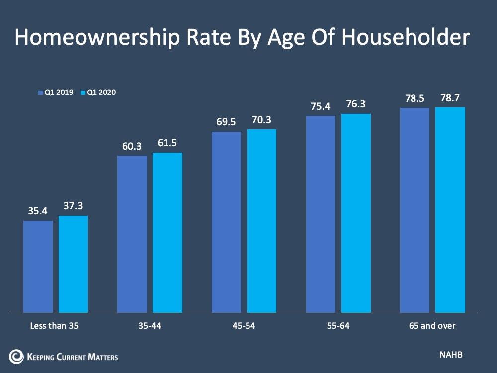 HomeOwnership Rate.jpg