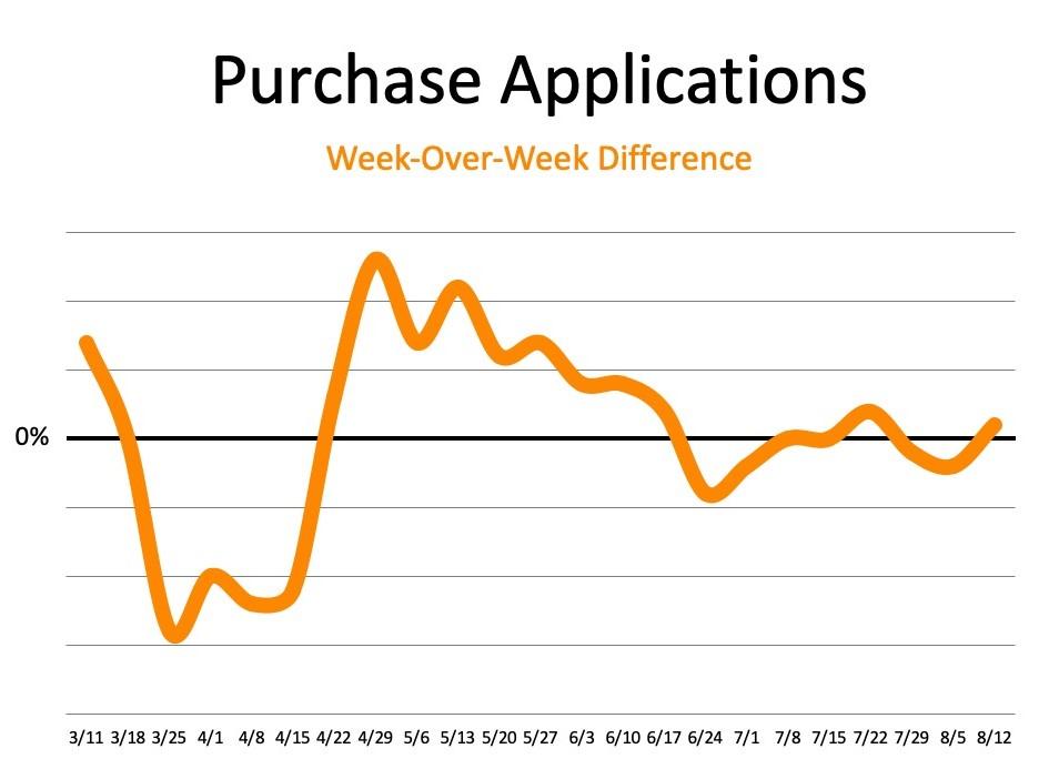 Purchase Application.jpg