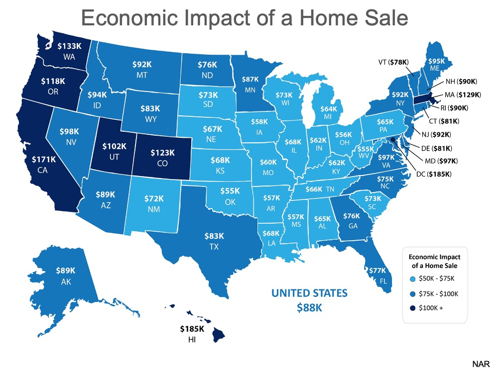 Real Estate Is a Driving Force in the Economy2.jpg