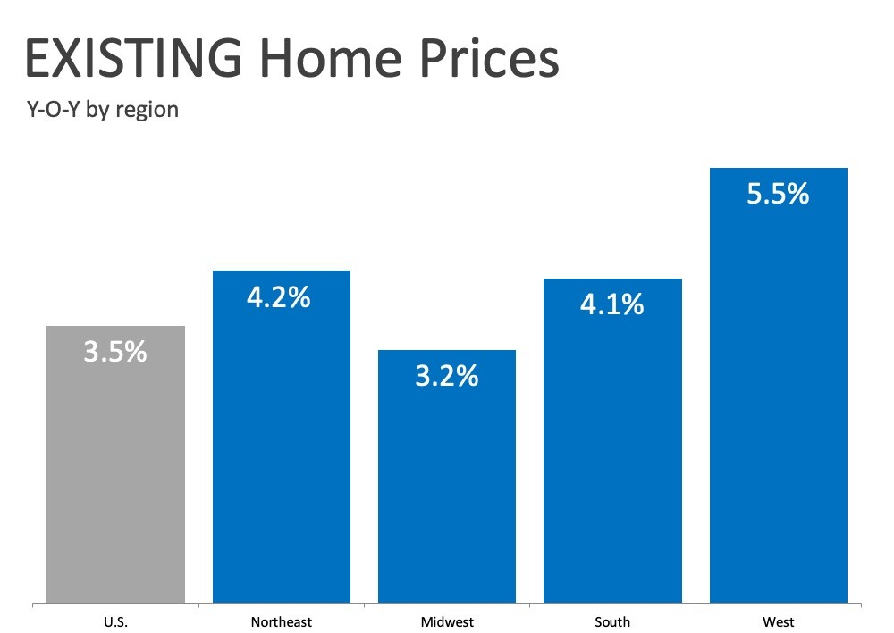 Existing Home Prices.jpg