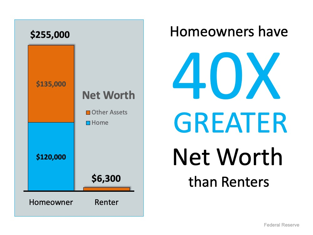 A Homeowners Net Worth Is 40x Greater Than a Renters3.jpg