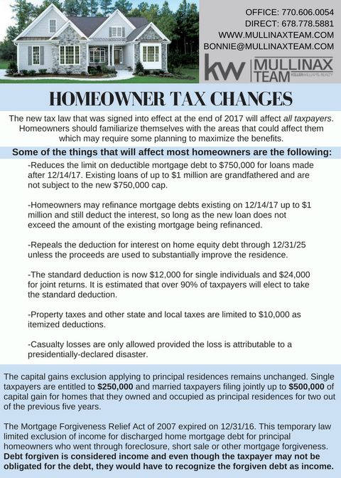 Homeowner Tax Changes for 2018