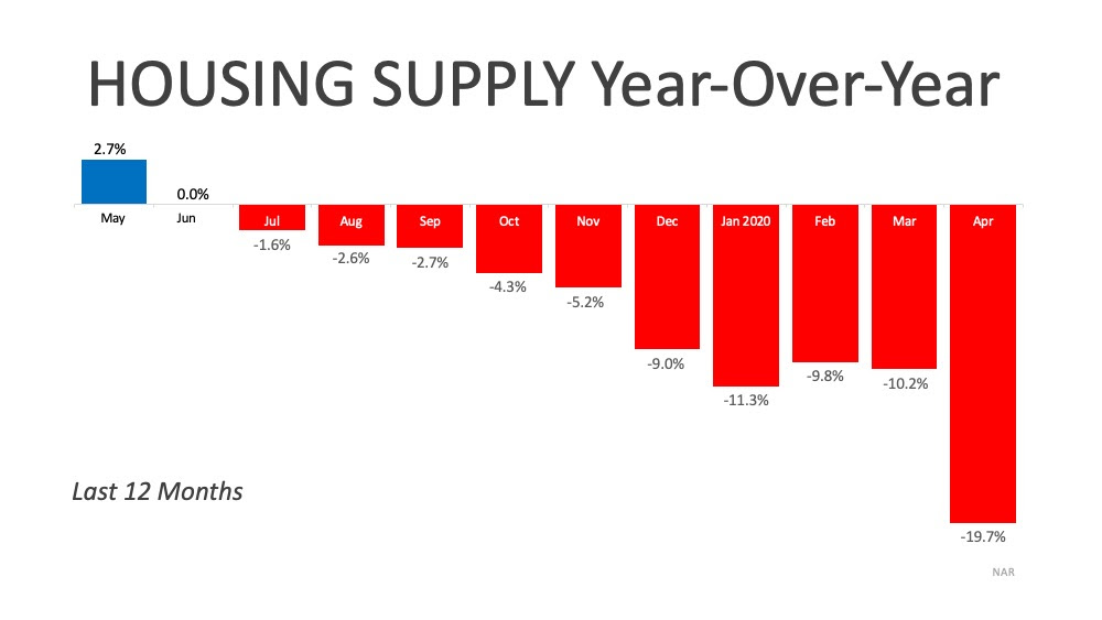 housing supply g.jpg