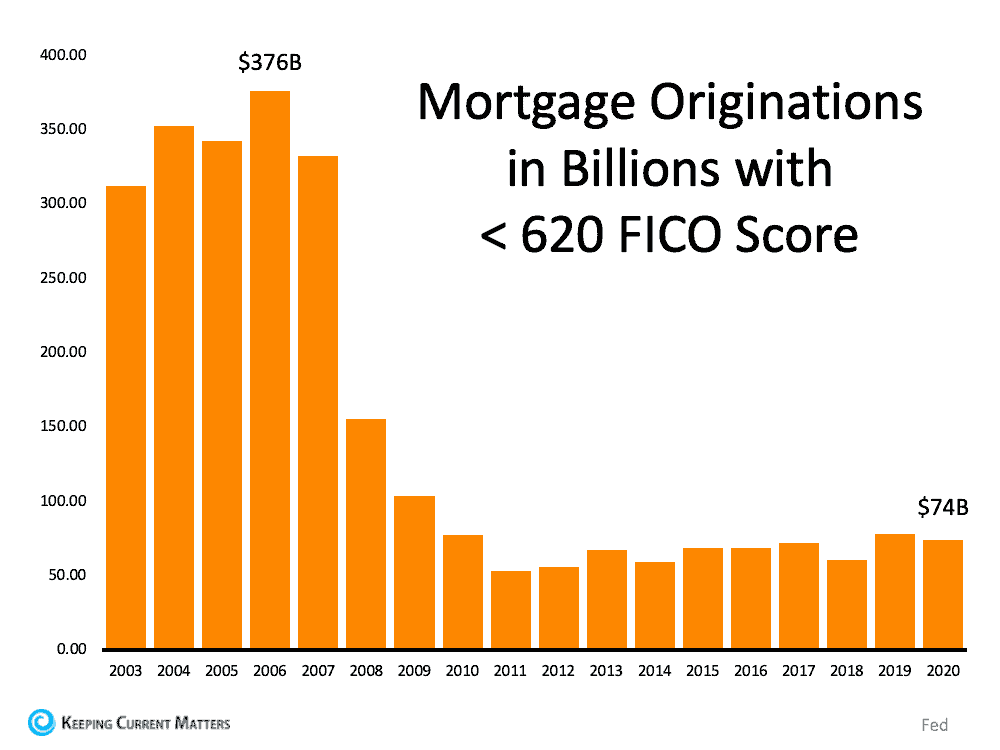 Mortgage Originations.png