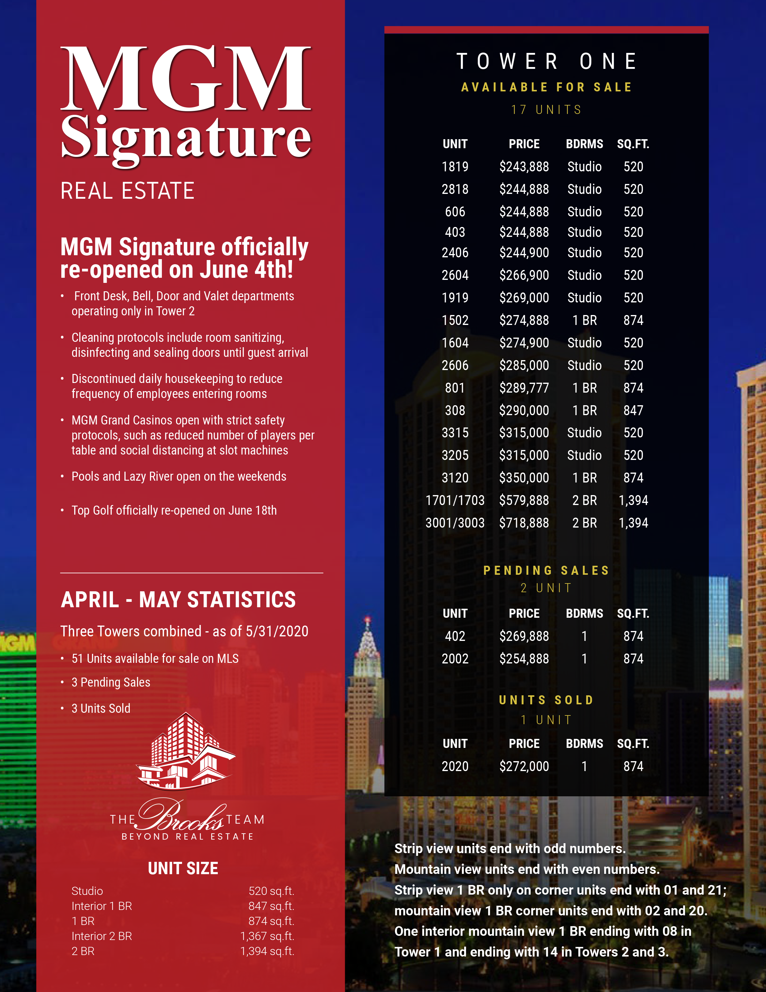 MGM Signature June Sales Report Tower 1