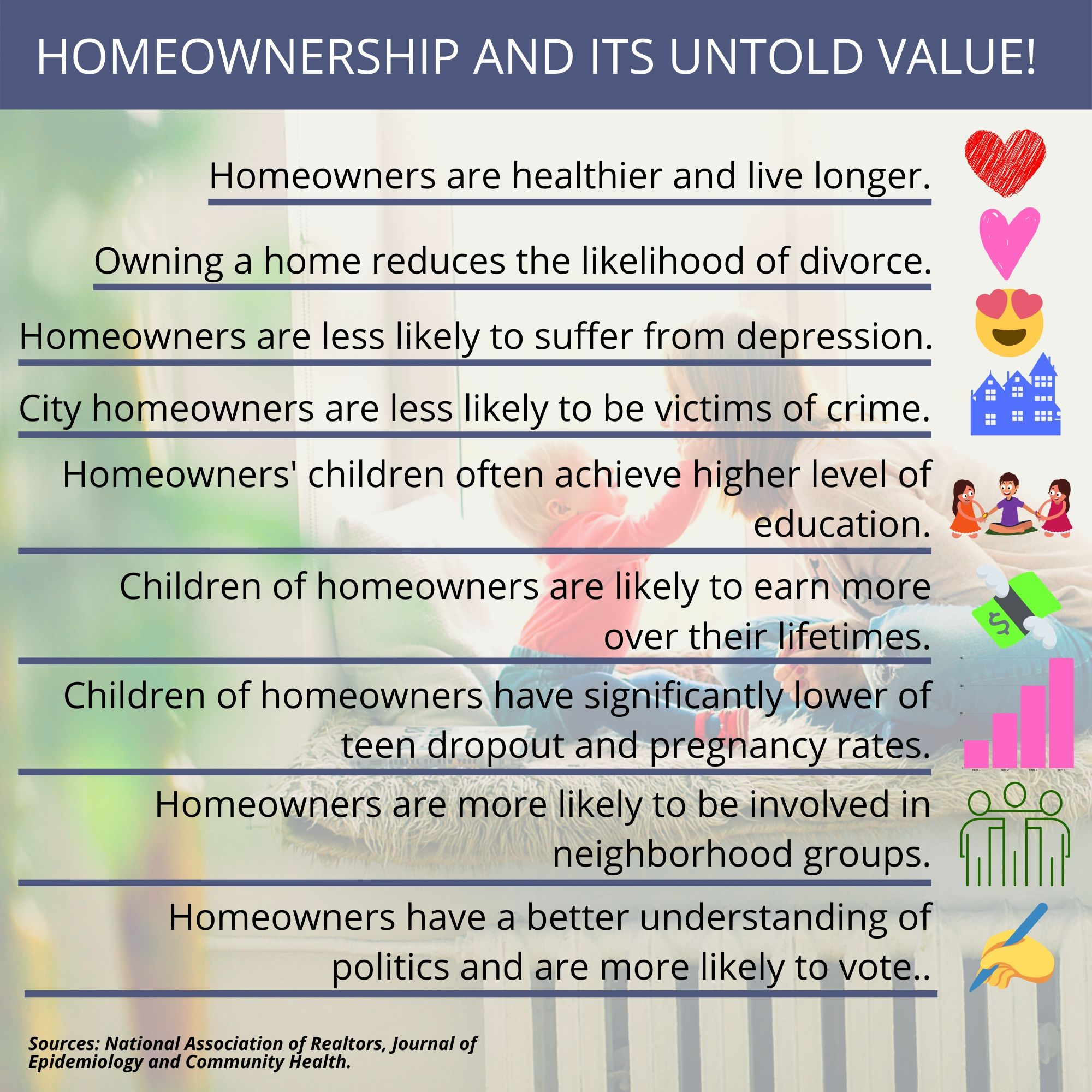 HOME OWNERSHIP AND ITS UNTOLD VALUE! (3).jpg