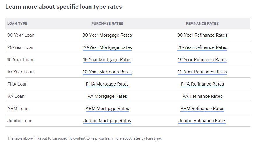 Types of Loans.JPG
