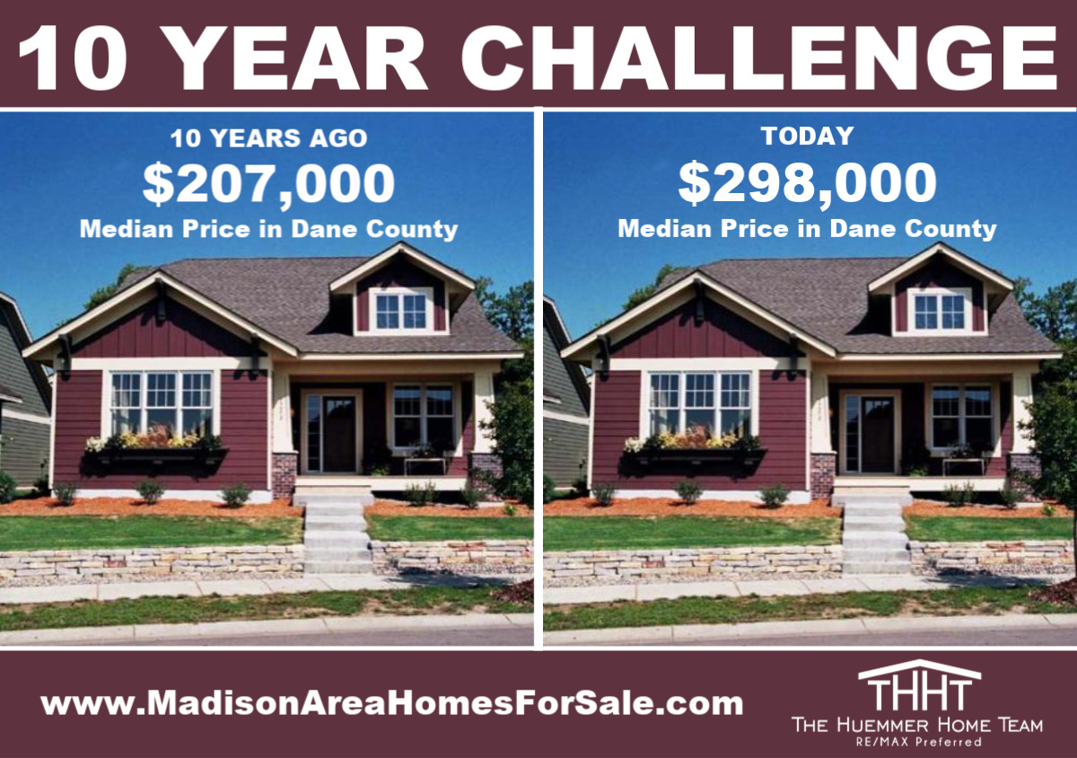 Sell Your Home For 44% More Today