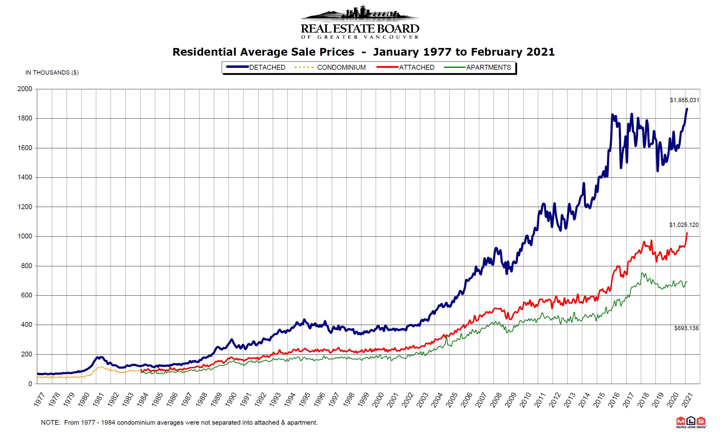 averag price graph.png