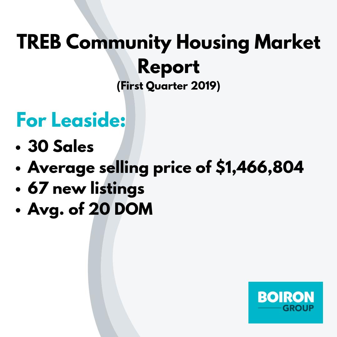 TREB Q1 2019 Leaside.png